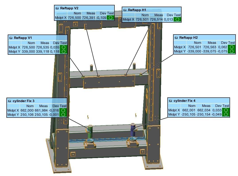 3D-Mätning Fixtur